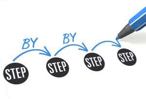 langkah langkah memulai dropship